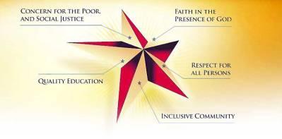 core-principles
